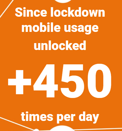 mobile usage graphic during covid-19 showing around 450 unlocks per day